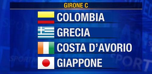 Mondiali 2014, Girone C: confronto reparti offensivi