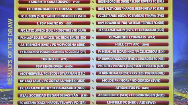 Europa League: il Torino in attesa della rivale