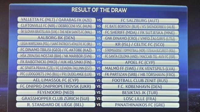 Champions League: Il sorteggio del terzo turno
