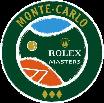 MonteCarlo 2017: crisi Djokovic, Ko con Goffin. Avanza Nadal