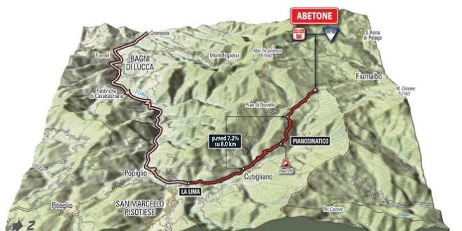 Giro d'Italia, classifiche e presentazione tappa 5 (La Spezia-Abetone)