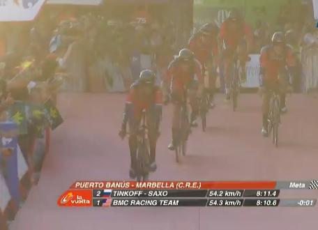 Vuelta a España, cronosquadre alla Bmc. Velits prima maglia rossa
