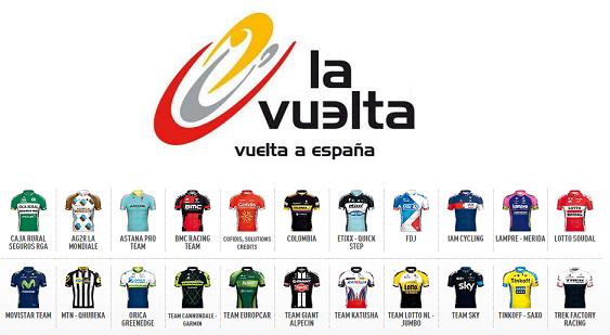 Vuelta a España 2015, le squadre [parte 2]