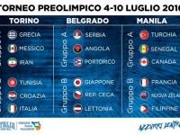 Italbasket, preolimpico: sorteggio fortunato, ci capita la Croazia