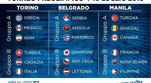 Italbasket, preolimpico: sorteggio fortunato con Croazia e Tunisia
