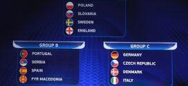 Euro 2017, l'Italia Under 21 pesca Germania, Rep. Ceca e Danimarca