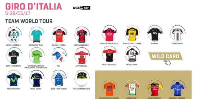 Giro d'Italia 2017: le squadre [parte 2]
