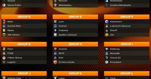 Sorteggi Europa League: va bene al Milan, meno alla Lazio; Atalanta, che girone!