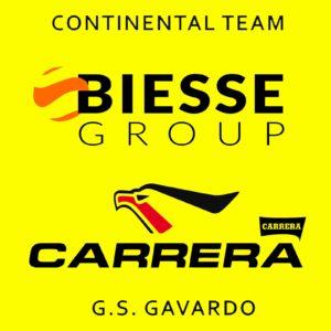 Biesse Carrera Gavardo, svelato l'organico della nuova Continental italiana