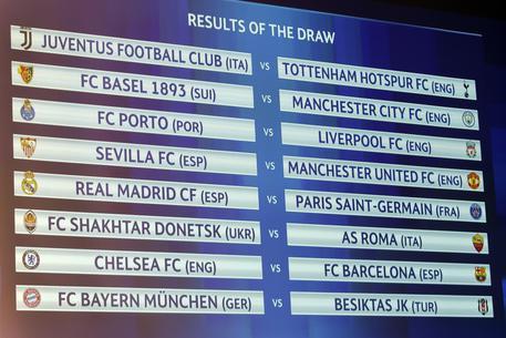 """Sorteggi Champions, ottavi: Juve-Tottenham e Shakhtar-Roma; e ci sono due """"finali"""""""