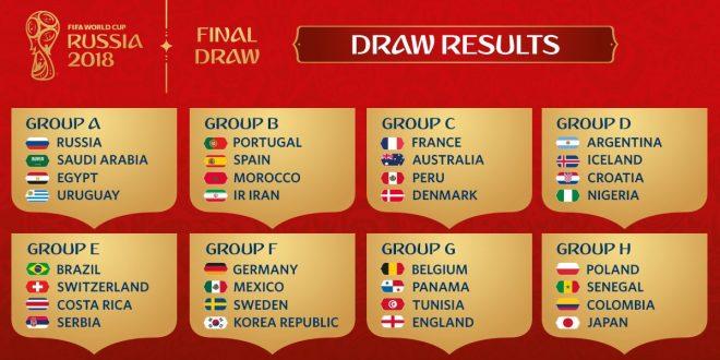 """Mondiali Russia 2018, i gironi: CR7 pesca la """"sua"""" Spagna; Germania sul morbido; Argentina, attenzione!"""