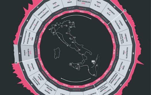 Giro d'Italia 2018, anteprima tappa 6 (Caltanissetta – Etna)