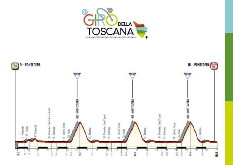 Italia, annunciate le selezioni per Giro della Toscana e Coppa Sabatini