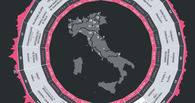 Giro d'Italia 2019, le dichiarazioni dei protagonisti