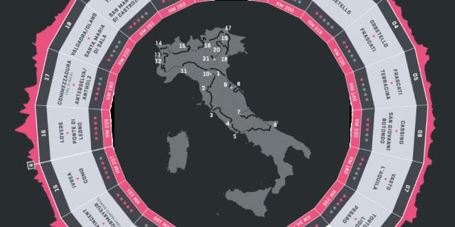 Giro d'Italia 2019, anteprima tappa 19 (Treviso – San Martino di Castrozza)