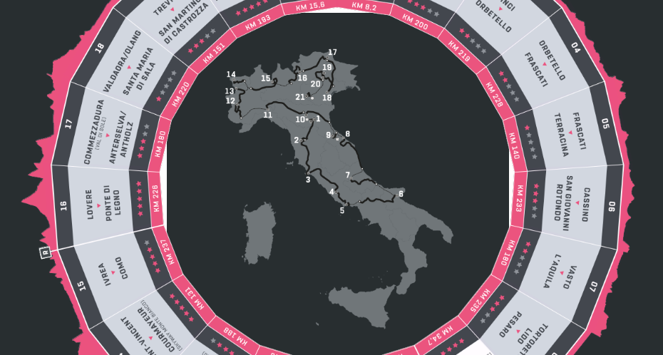 Giro d'Italia 2019, anteprima tappa 10 (Ravenna – Modena)